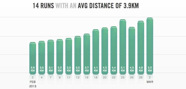 Beginnen met hardlopen | IKBENIRISNIET