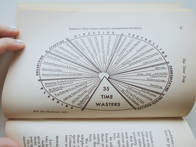the time trap book