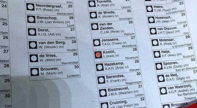 Stemmen op PvdD