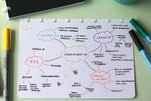 GreenBook - Mindmap